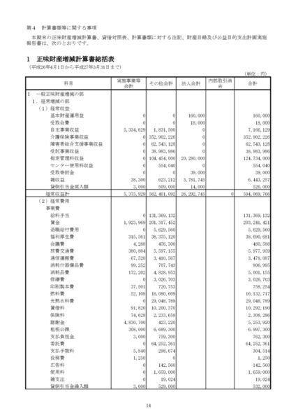 平成26年度正味財産増減計算書image