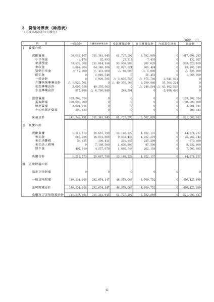 平成24年度貸借対照表image