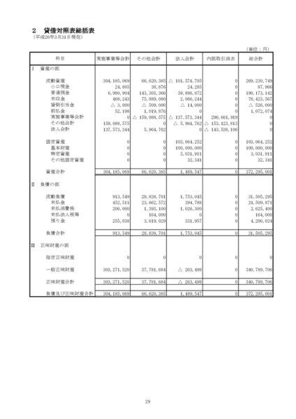平成25年度貸借対照表image