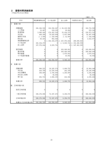 平成26年度貸借対照表image
