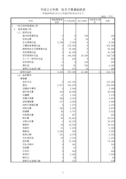平成26年度収支予算書image