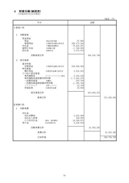 平成25年度財産目録image