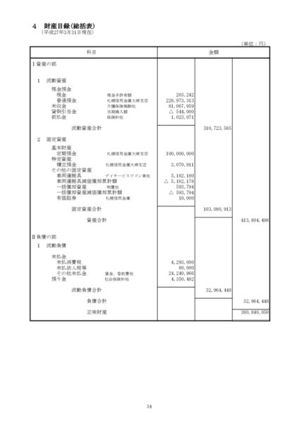 平成26年度財産目録image