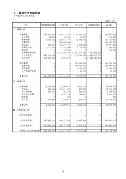 平成30年度貸借対照表image