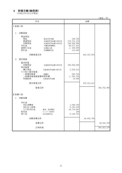 平成30年度財産目録image