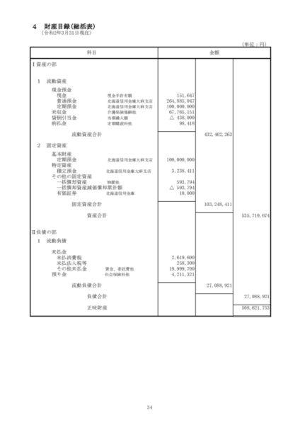 平成31年度財産目録image