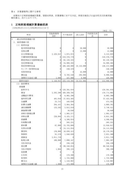 令和2年度正味財産増減計算書image