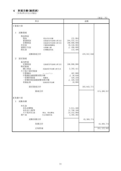 令和2年度財産目録image